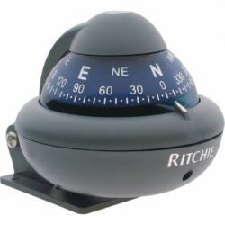 Ritche Sport X 10 Kompas - 1